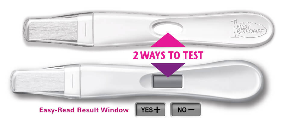 Test And Confirm Ovulation